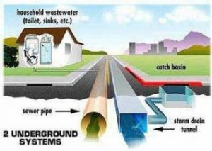 100 Villages Of Punjab All Set To Have Underground Sewage